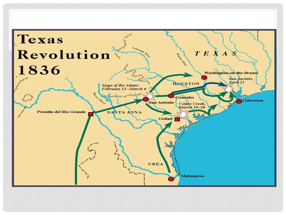 The Road To Independence The Road To San Jacinto Ppt Download