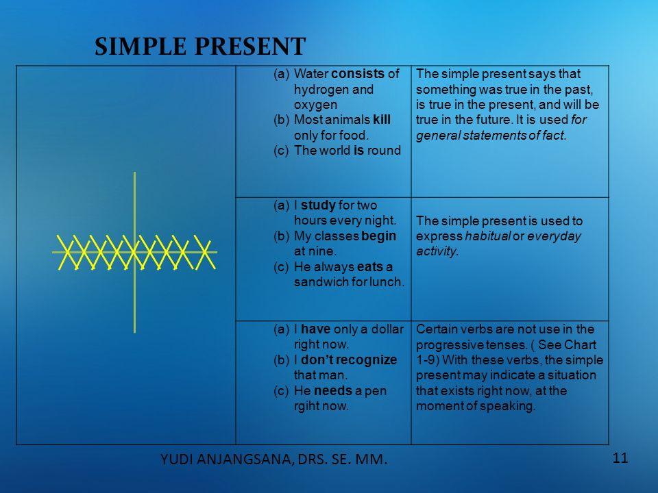 Modul ke: Fakultas Program Studi The Module 1 is intended to give