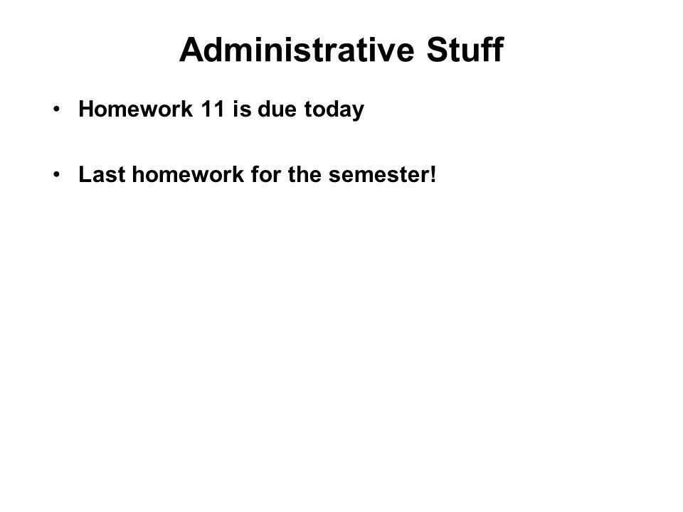 cpre 281 homework