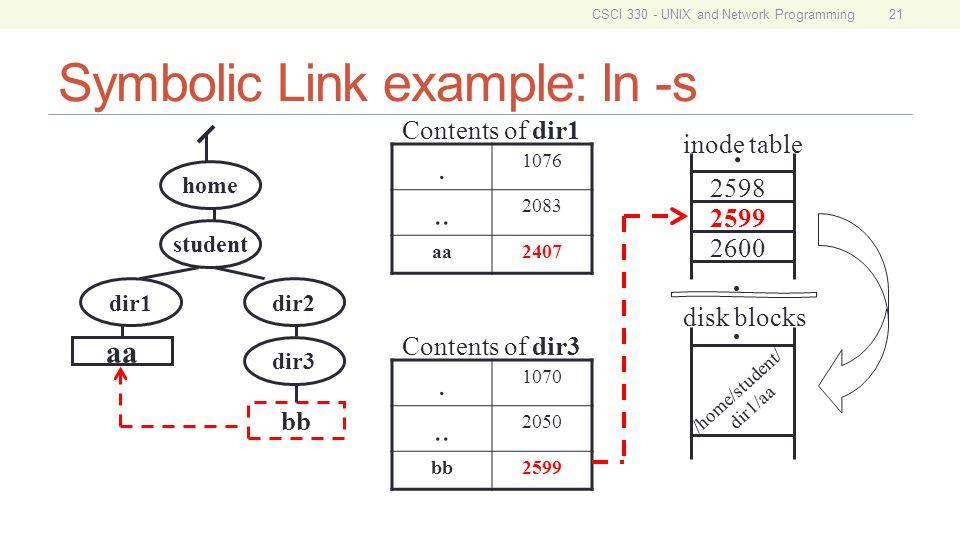 Csci 330 Unix And Network Programming Unit Ii Basic Unix Usage File
