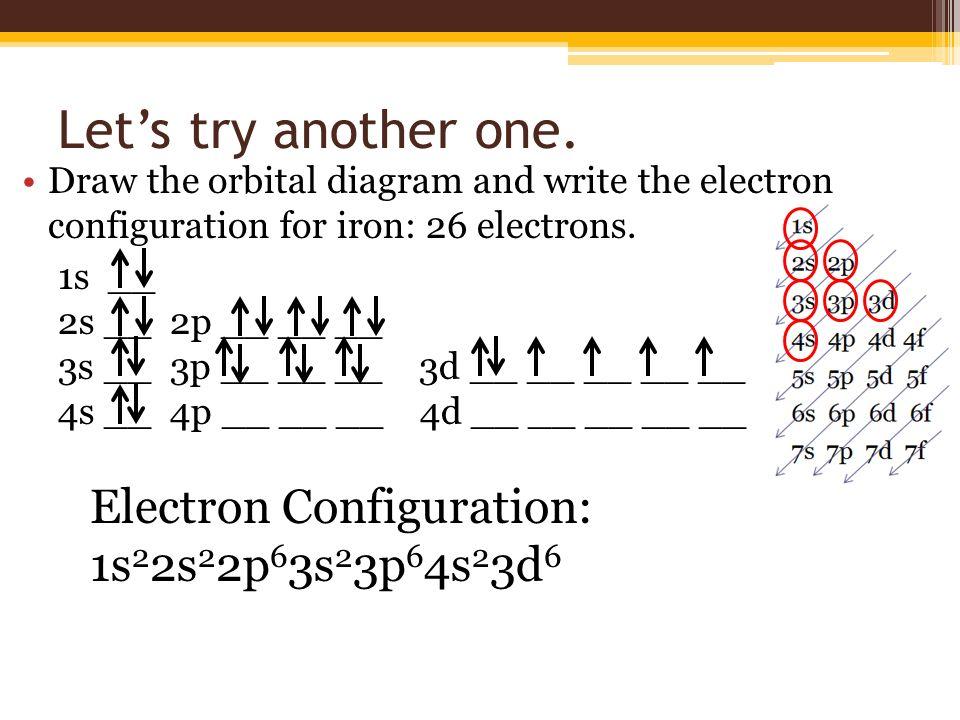 Orbital Diagrams And Electron Configurations Vocabulary 1electron