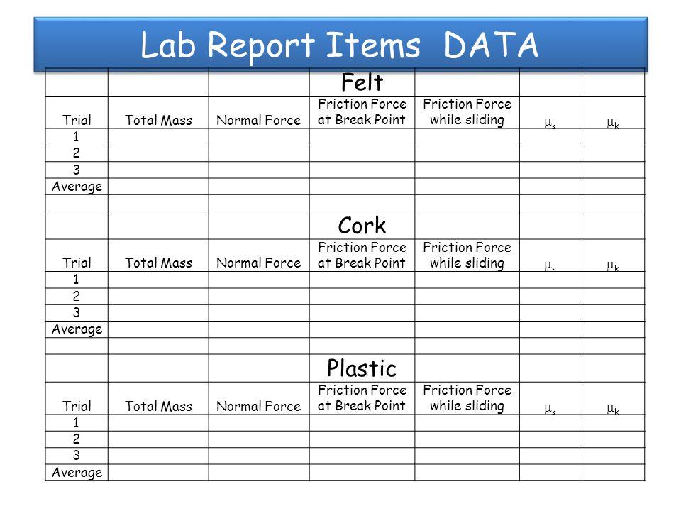friction lab report