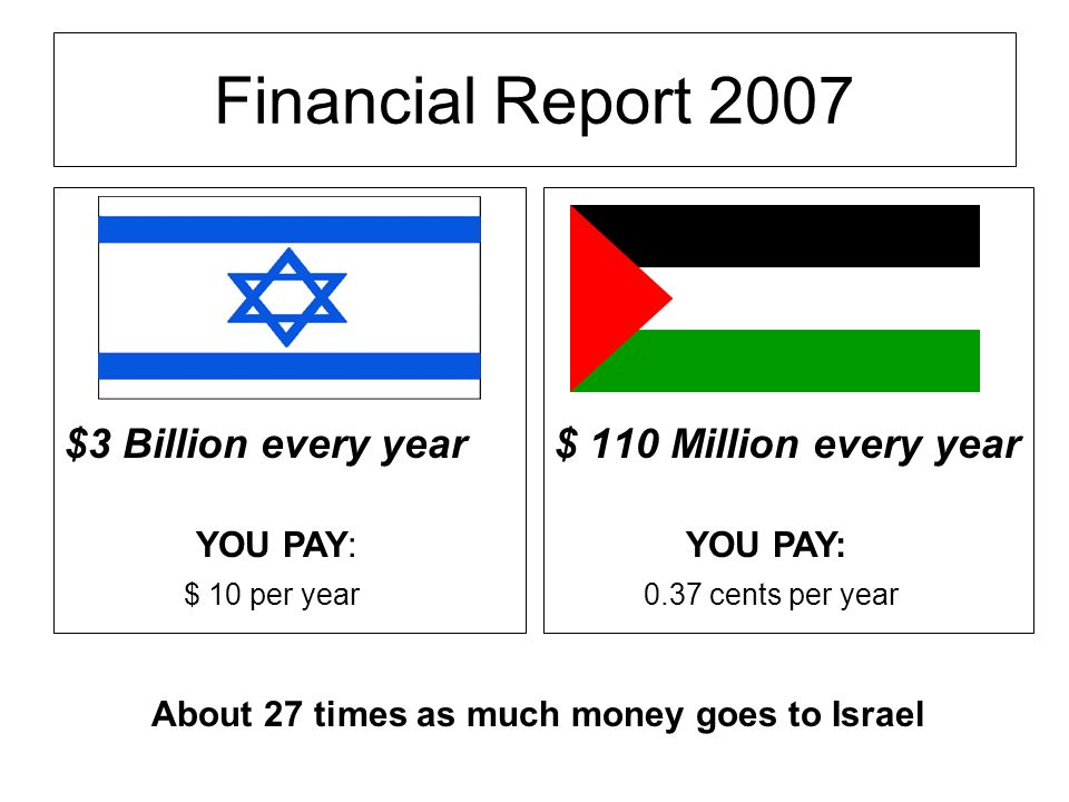 4 Financial Report 2007 110 Million Every Year 3 Billion You Pay About 27 Times As Much Money Goes To Israel 10 Per 0 37 Cents