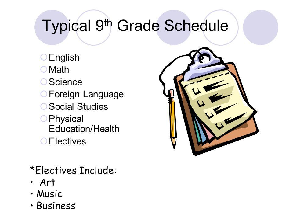 part time job student essay irish