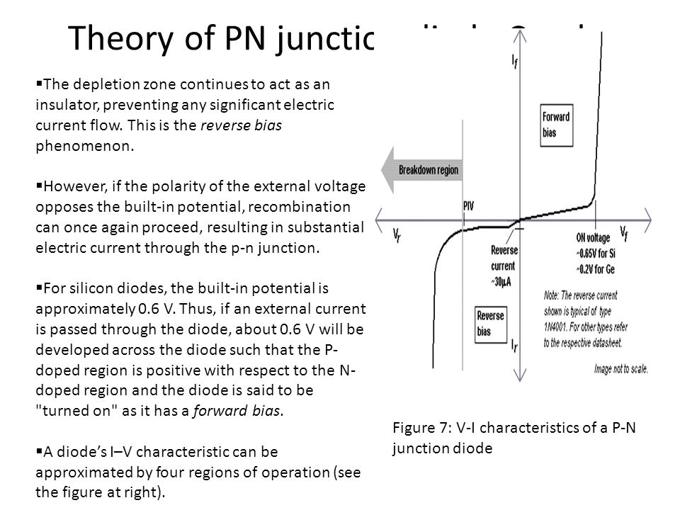PN JUNCTION THEORY EBOOK