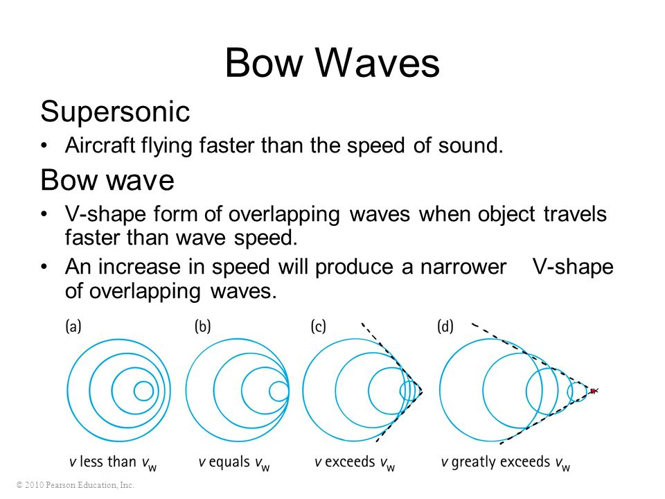 2010 Pearson Education, Inc. Conceptual Physics 11 th Edition Chapter 19:  VIBRATIONS AND WAVES. - ppt download