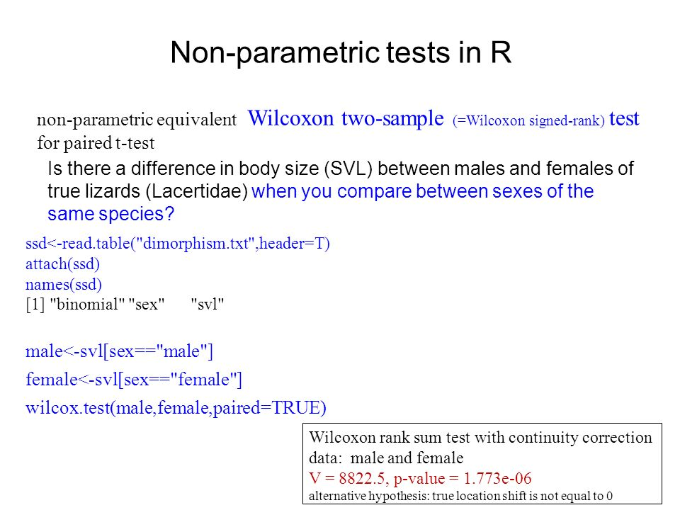 Mann Whitney U Wilcoxon Rank Sum Is The Non Parametric Test
