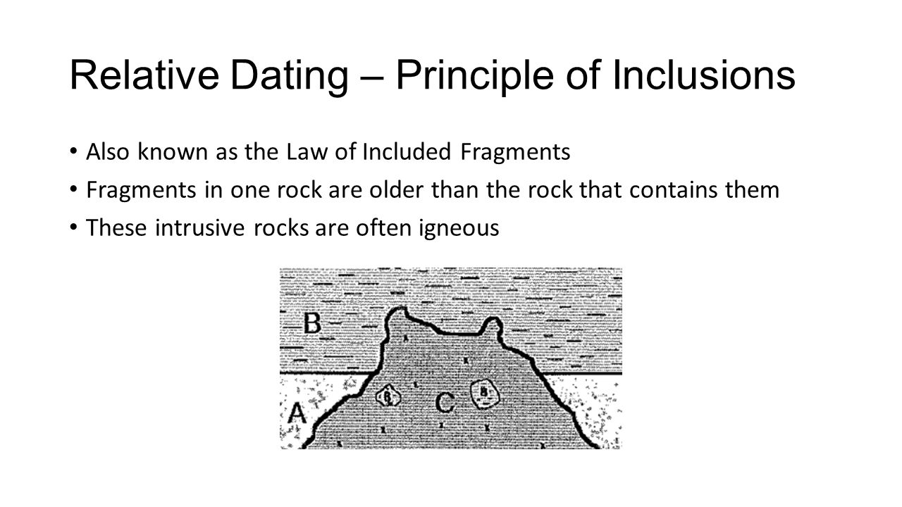 4 laws of relative dating principles