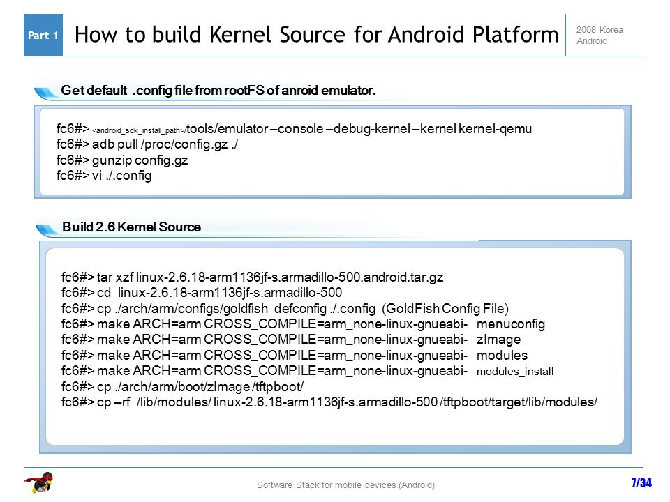 Android Kernel Issues Korea Android( CONTENTS PART 1
