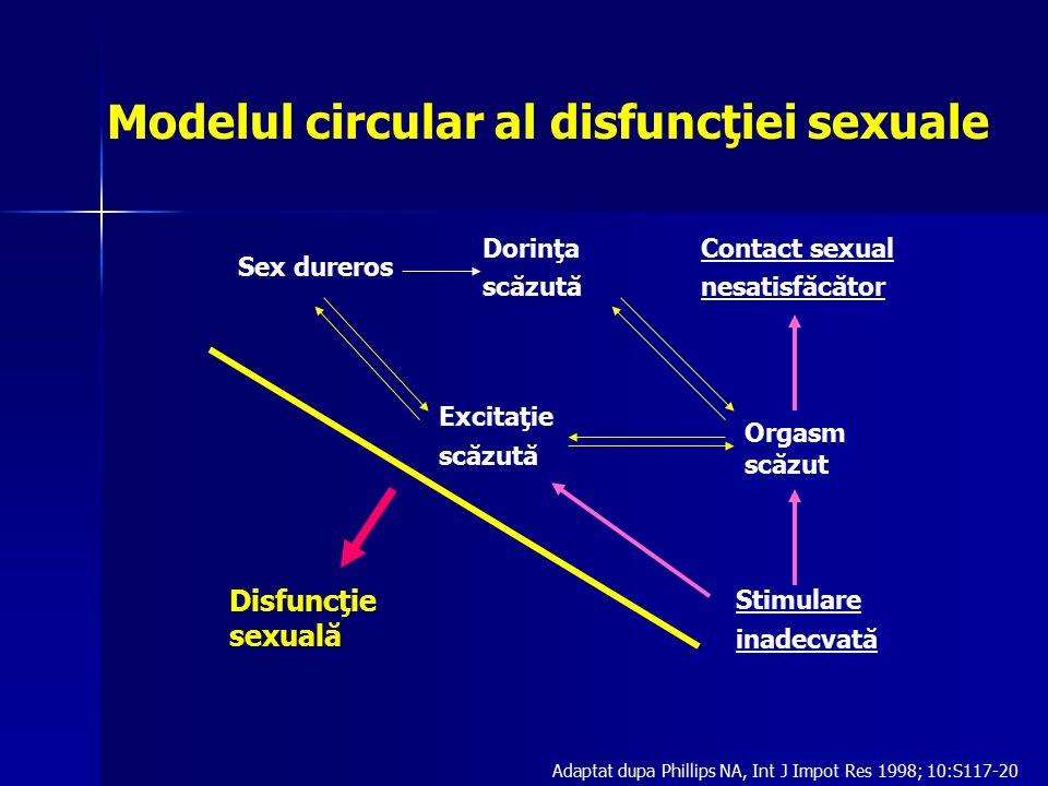 Viaţa sexuală la 30 de ani: de ce trebuie să ne ferim ca să nu avem de suferit în dormitor