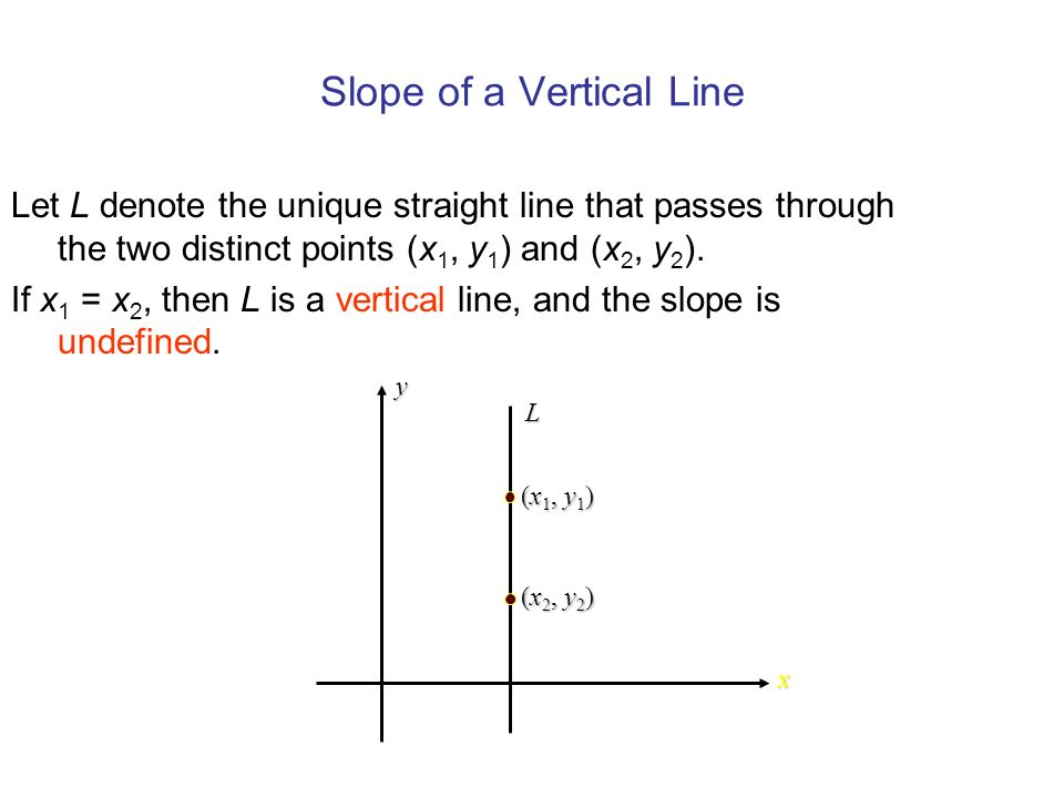 slope intercept form of a vertical line  Copyright © 11 Brooks/Cole, a division of Thomson Learning ...