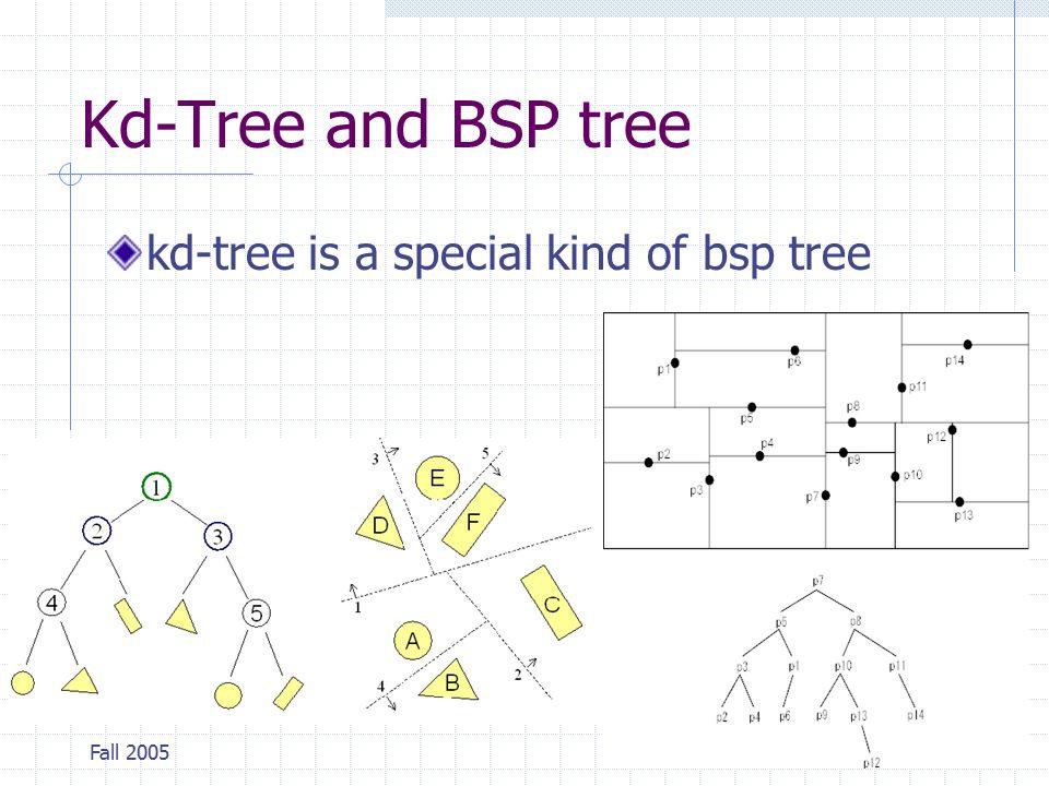 BSP Tree Supplement Jyun-Ming Chen  Fall Kd-Tree and BSP
