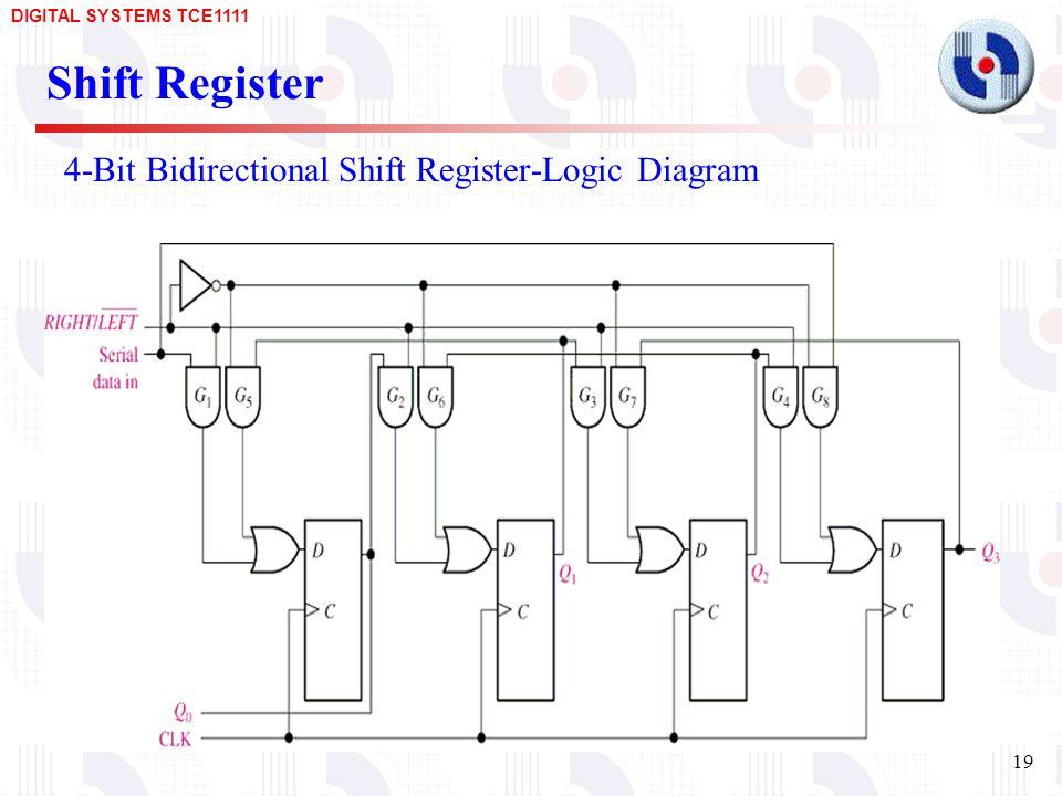 Stupendous Digital Systems Tce Shift Registers And Shift Register Counters Week Wiring Digital Resources Inamasemecshebarightsorg