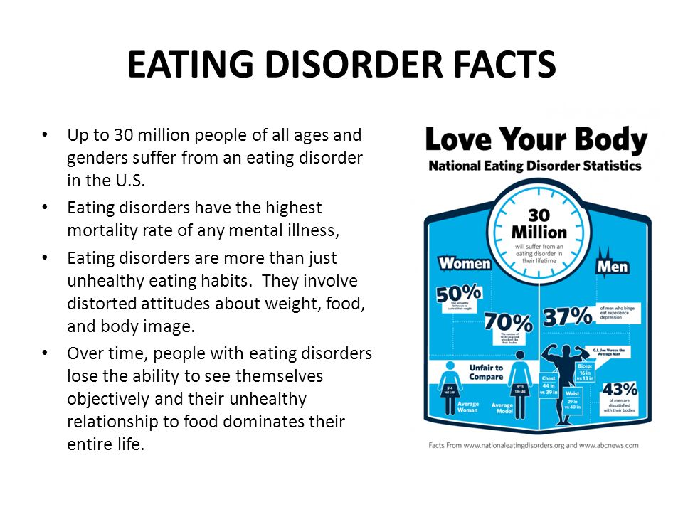 Image result for eating disorder facts