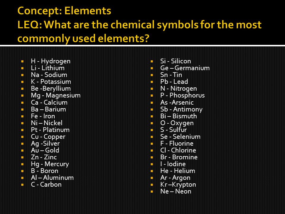 Concept:.  Periodic table  Group/family  period  Metalloid ...