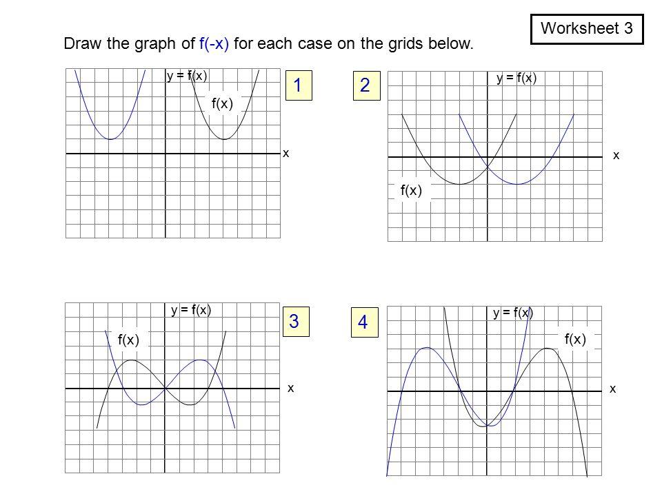f(x) + a x y = f(x) Graphs of Related Functions (1) f(x) = x 2 f(x ...