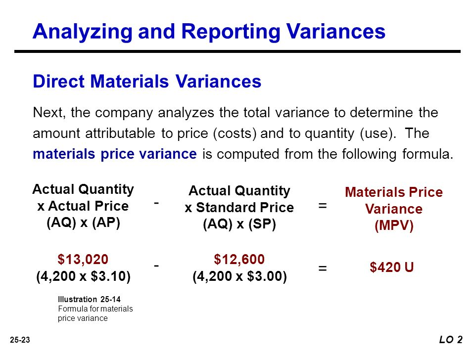 Learning Objectives Standard Costs And Balanced Scorecard 25