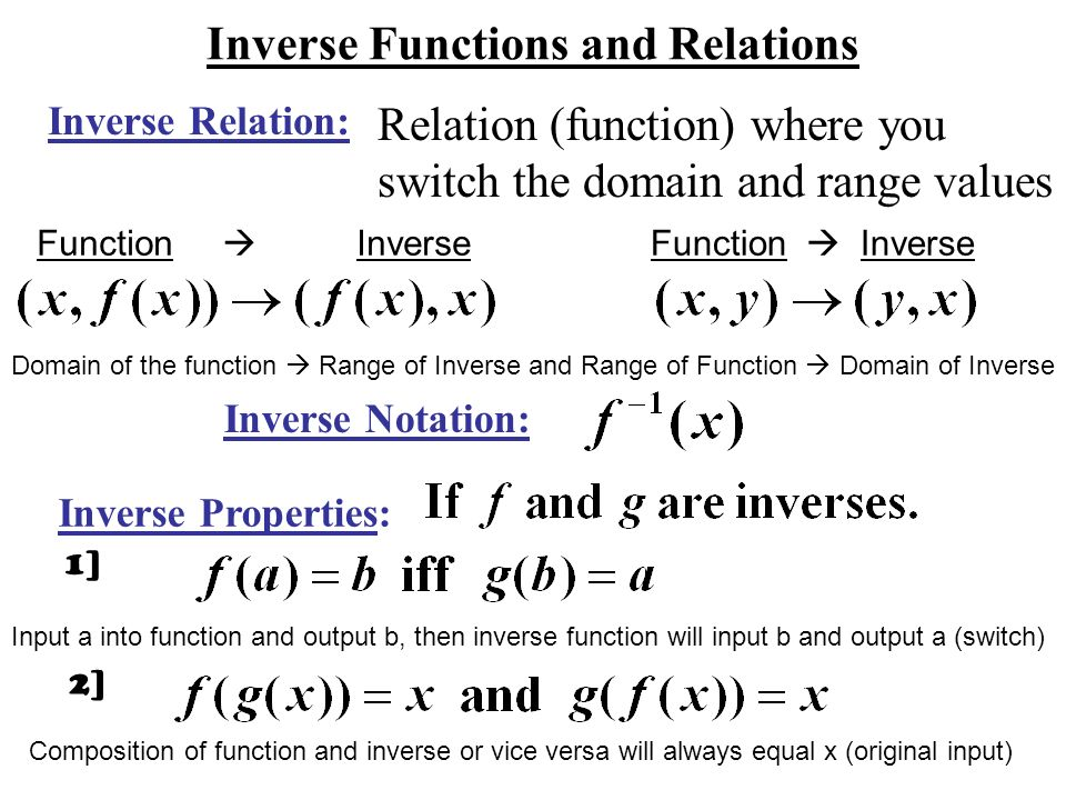 Function A Function Is A Mathematical Rule That For Each Input