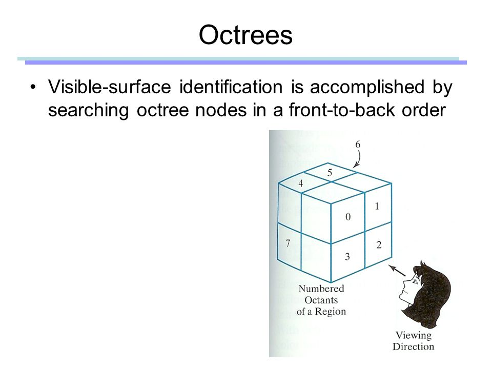 Octrees Visible-surface identification is accomplished by searching octree nodes in a front-to-back order