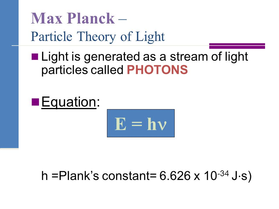 what is the particle theory of light