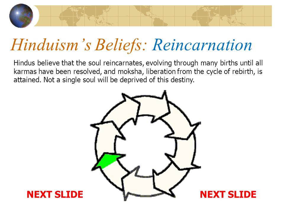 Diagram Of Hindu Reincarnation Cycle Illustration Of Wiring Diagram