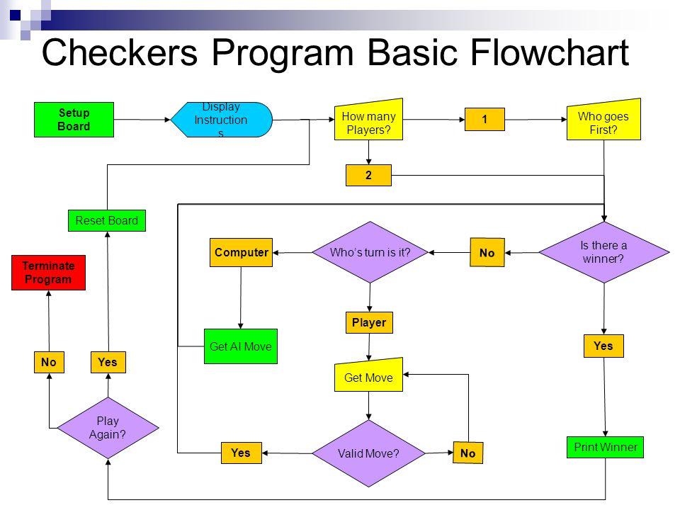 Checkers A Matlab Project by Spenser Davison, Edward Dyakiw, Justin