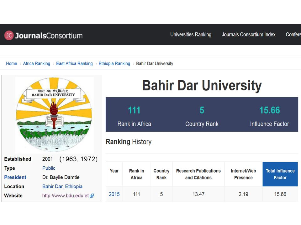 Proposal for cooperation Bahir Dar University Wisdom at the