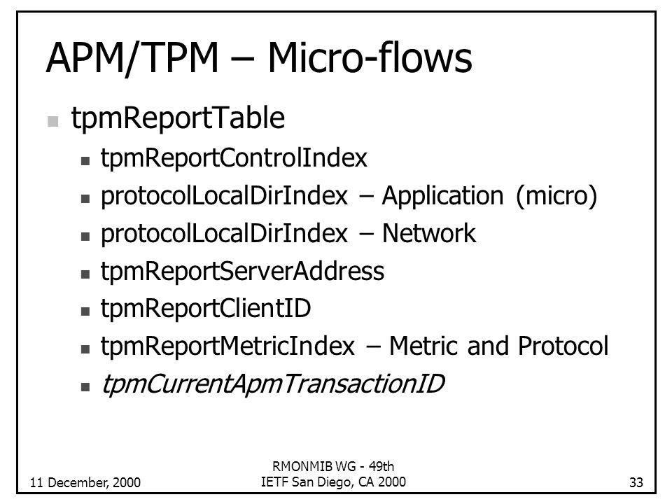 11 December, Transport Performance Metric MIB draft-ietf