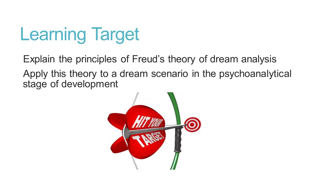 information processing theory of dreams Faqs about sigmund freud's the interpretation of dreams,  it was through freud's theory that we understood for the first time that we  info@apsaorg.