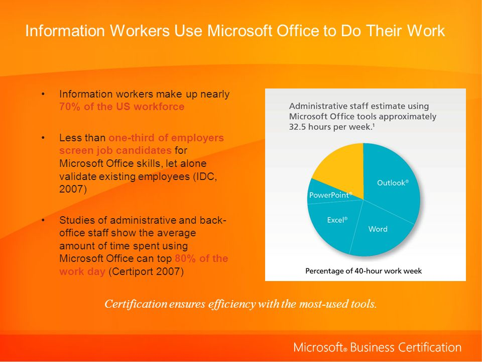 Key Fact 1 Relevancy And Frequency Microsoft Office Applications