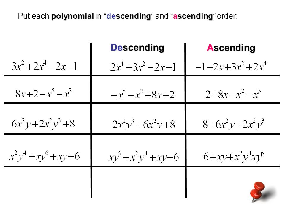 Warm-Up 1 ) degreeleadingcoefficientpolynomial Find the