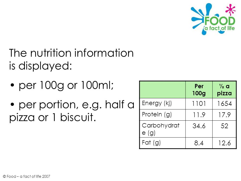 food a fact of life 2007 food labels powerpoint ppt download