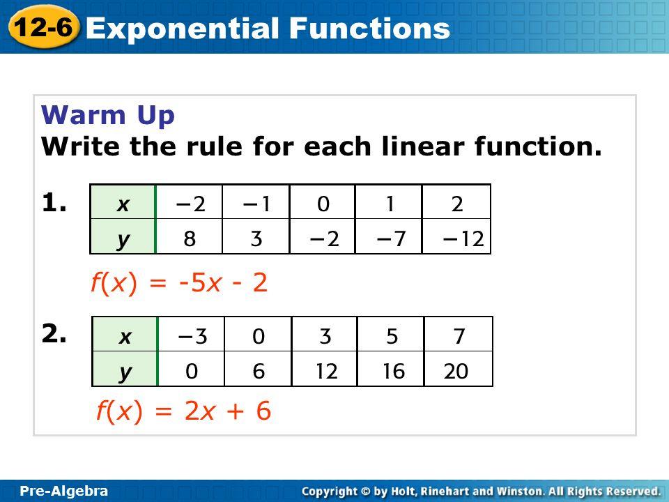 Beste Pre Algebra Antworten Auf Probleme Bilder - Mathematik ...
