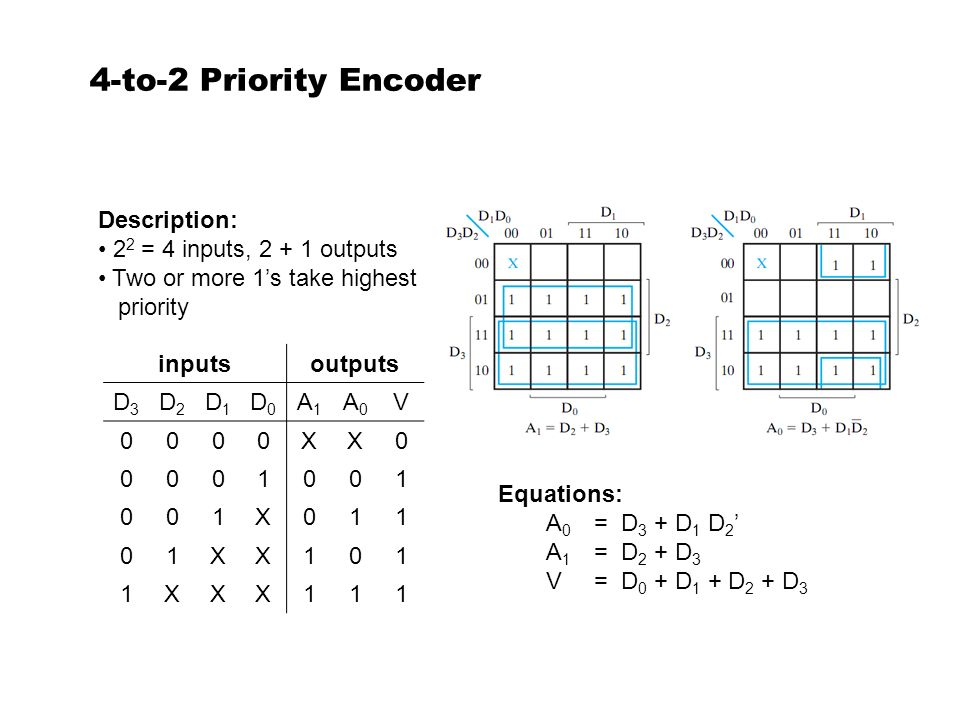 1 Dld Lecture 16 More Multiplexers Encoders And Decoders Ppt