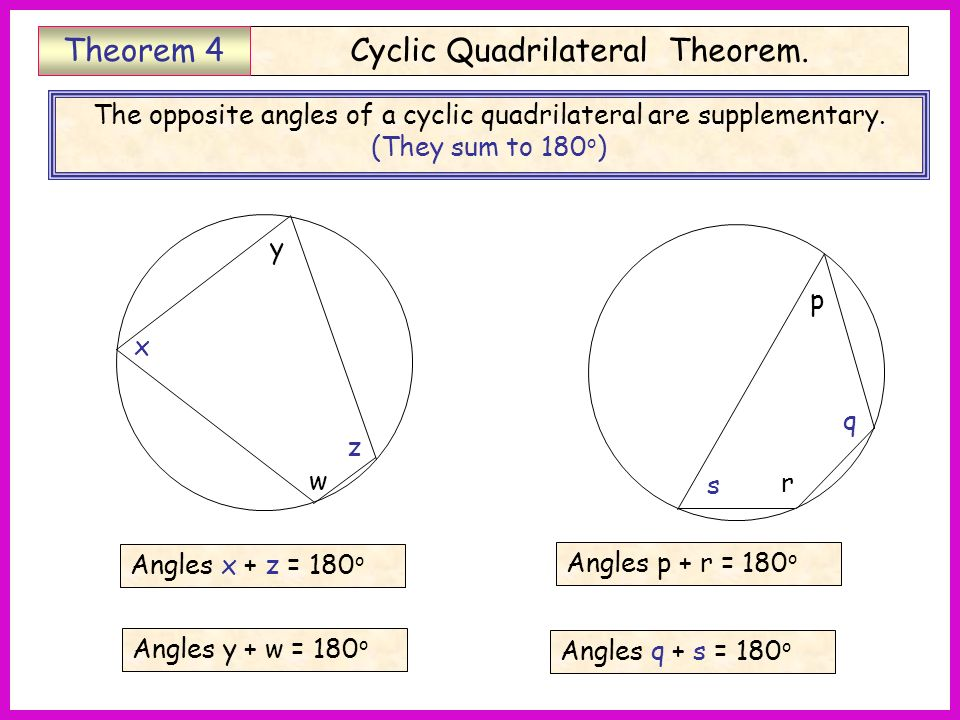 Revision circle theorems o a b theorem 1 the angle at the centre is 10 180 ccuart Choice Image