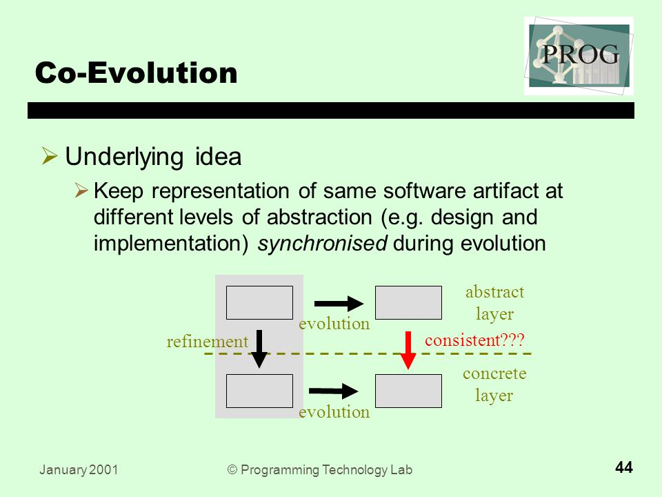 January 2001© Programming Technology Lab 44 Co-Evolution  Underlying idea  Keep representation of same software artifact at different levels of abstraction (e.g.
