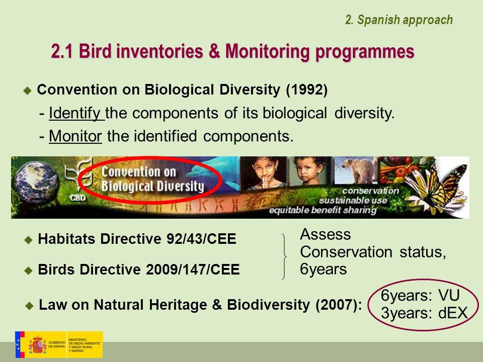INVENTARIO NACIONAL DE BIODIVERSIDAD Coordination Mechanism