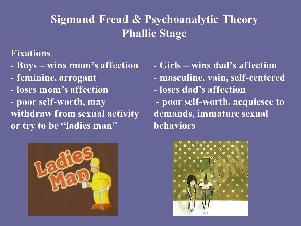 phallic stage fixation