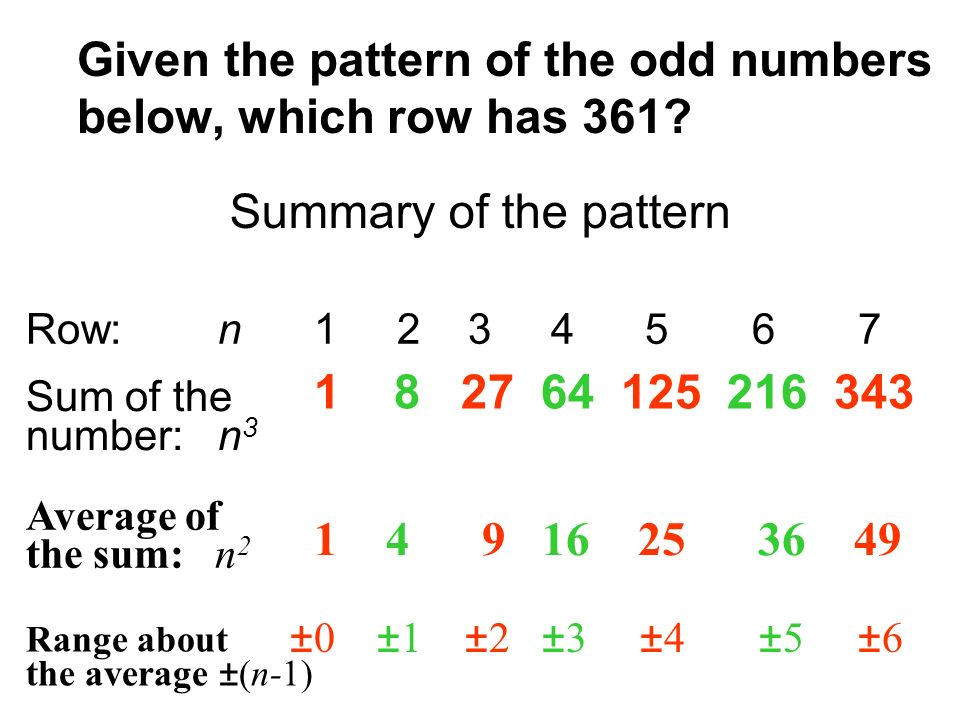 Given The Pattern Of The Odd Numbers Below Which Row Has 361 Ppt