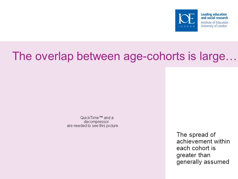 The overlap between age-cohorts is large… The spread of achievement within each cohort is greater than generally assumed