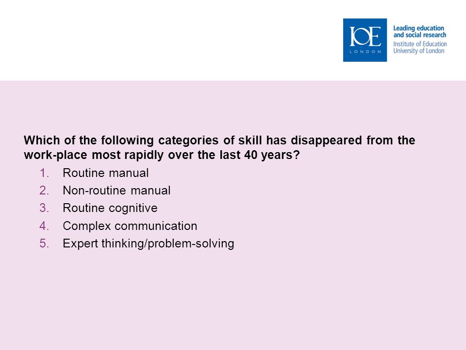 Which of the following categories of skill has disappeared from the work-place most rapidly over the last 40 years.