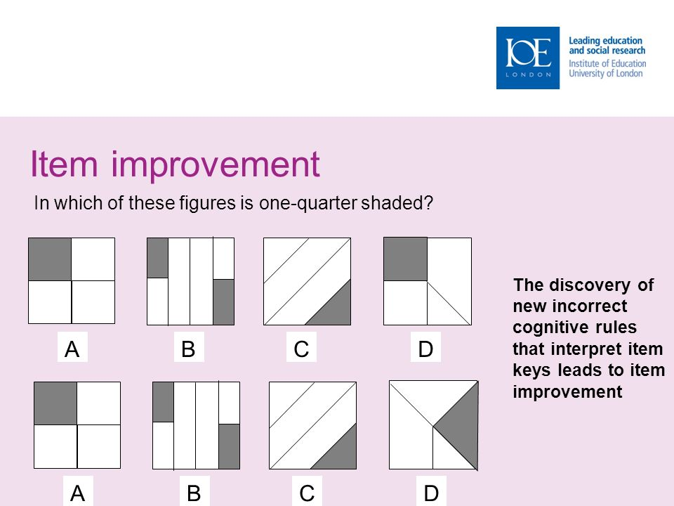 BCDABCDA Item improvement The discovery of new incorrect cognitive rules that interpret item keys leads to item improvement In which of these figures is one-quarter shaded