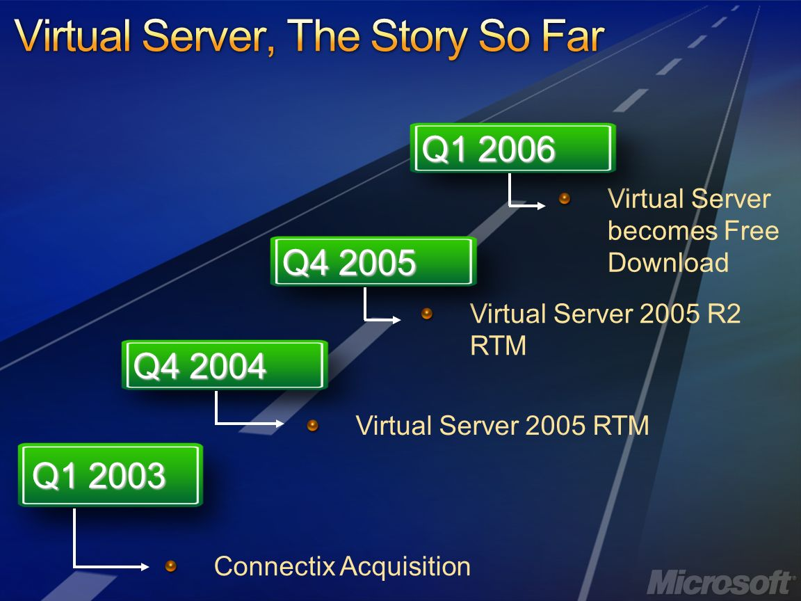 Microsoft virtual server 2005 r2 screenshots techrepublic.