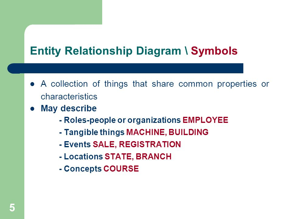 1 information system analysis topic 3 2 entity relationship diagram 5 5 entity relationship diagram symbols a collection of things that share common properties or ccuart Gallery