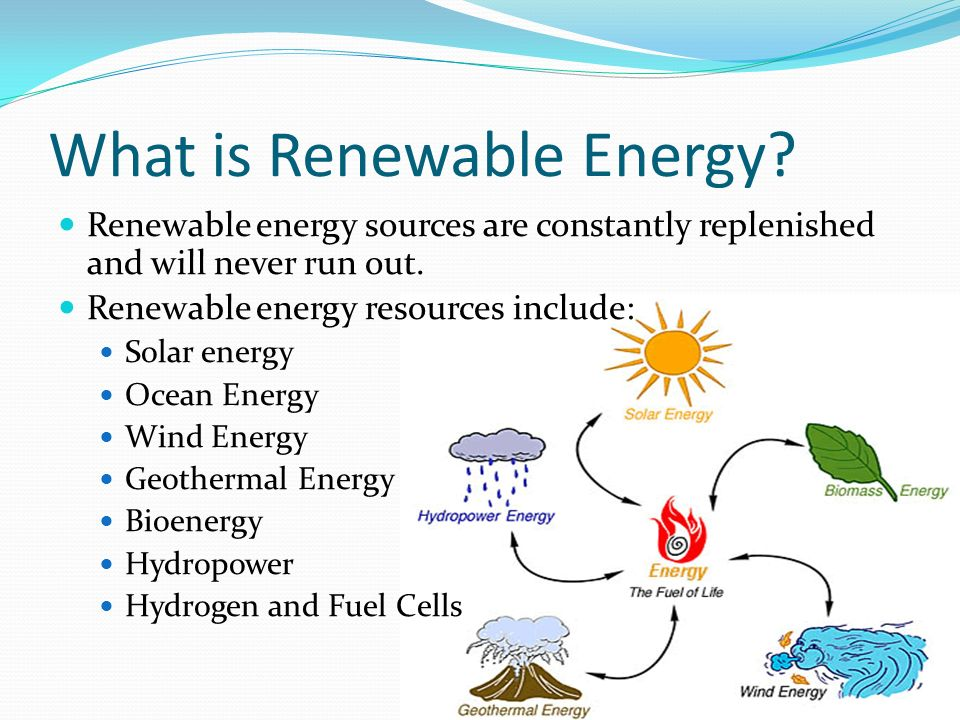 widespread use of renewable energy Kuwait's renewable energy program, with the aim to generate 2gw renewable energy by 2030, has been divided into three stages the first phase involves the construction of 70 mw integrated renewable energy park (solar pv, solar thermal and wind) at shagaya which is scheduled to be completed by the end of 2016.