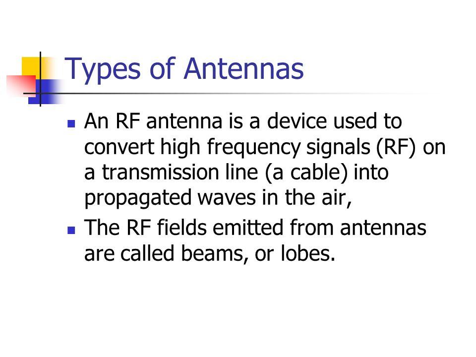 Chapter 5 Principles of Antennas. Antennas convert electrical energy