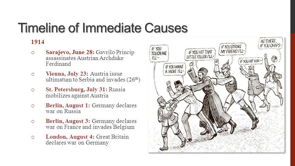 Timeline Of Immediate Causes 1914 O Sarajevo June 28