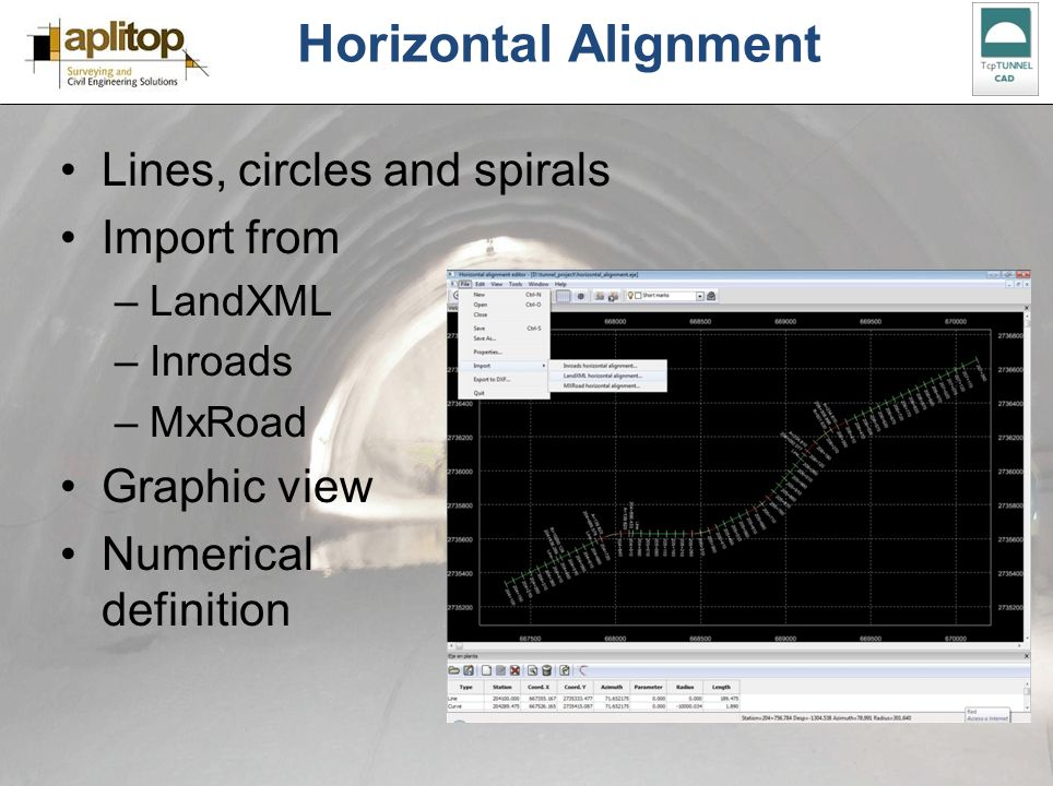 TcpTunnel CAD Tunnel Data Processing  Software Requirements