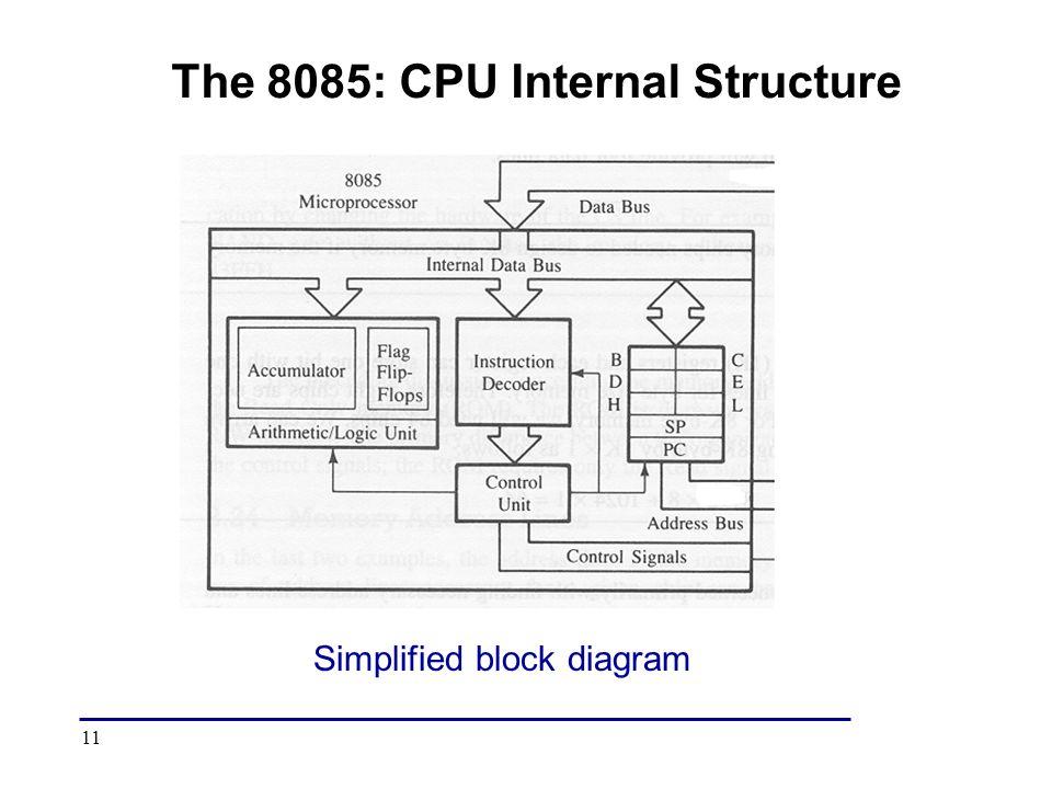 1 basic processor architecture 2 building blocks of processor 11 11 the 8085 cpu internal structure simplified block diagram ccuart Gallery