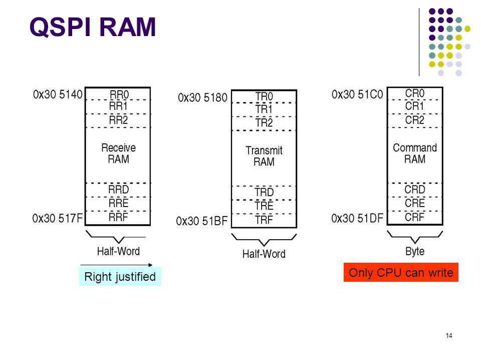1 MPC 555: Queued Serial Module  2 MPC 555 QSM QSPI: Queued